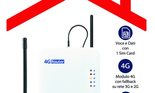 Smartworking con 4G.Router